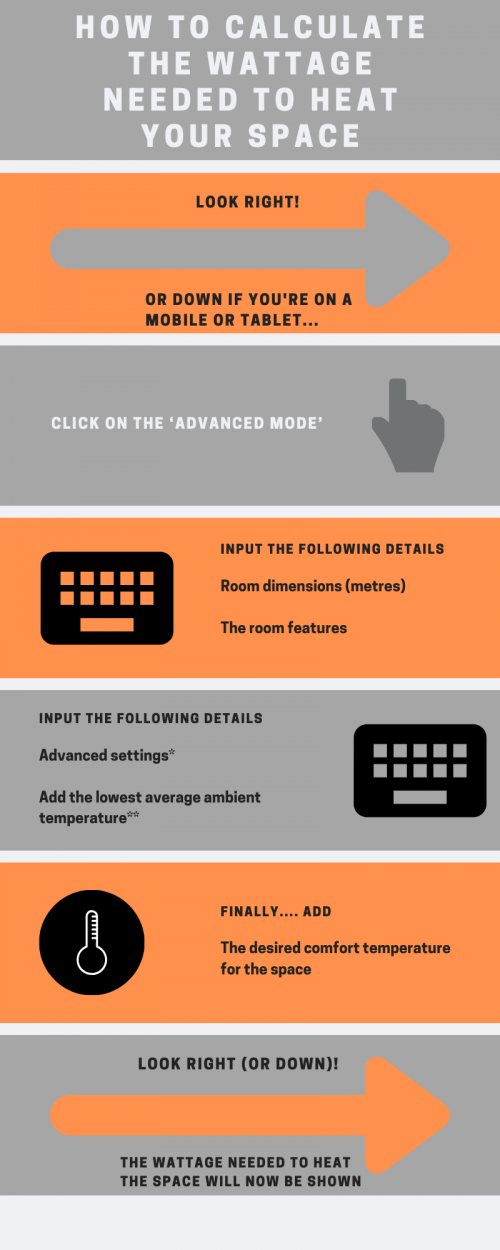 HOW TO CALCULATE THE WATTAGE NEEDED TO HEAT YOUR SPACE (2)